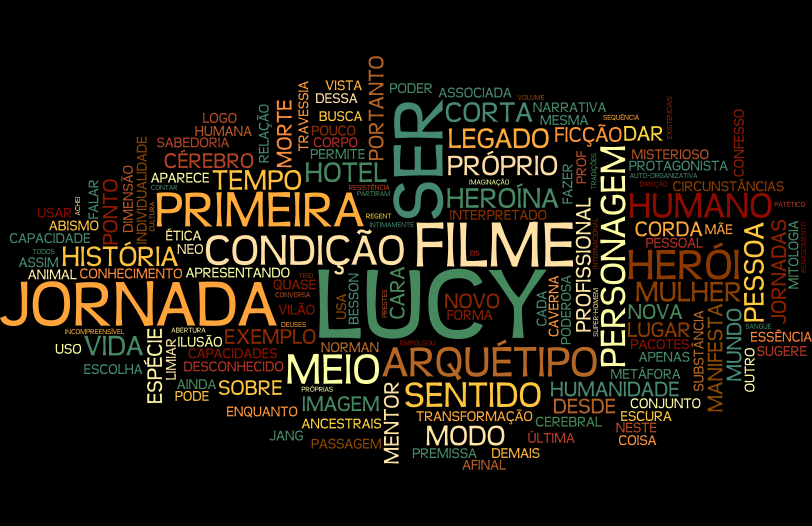 http://obviousmag.org/andre_camargo/2015/03/09/wordle%202.png