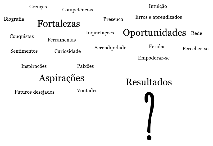 matriz soar universidade png.png