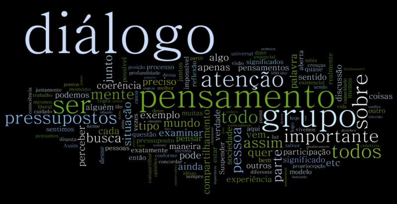 wordle-dialogo.png