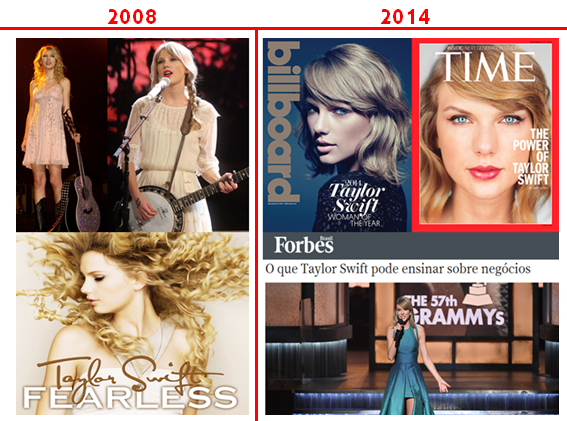 Taylor Swift 2008 e 2014.png